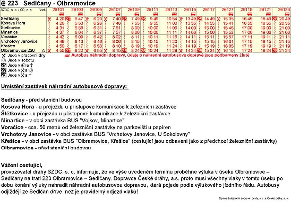 Nepřetržitá výluka na Sedlčance potrvá od čtvrtka 29. září do úterý 18. června.