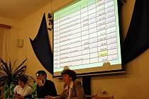 Při zastupitelstvu si občané mohli jednotlivé položky rozpočtu přečíst i z projekčního plátna.