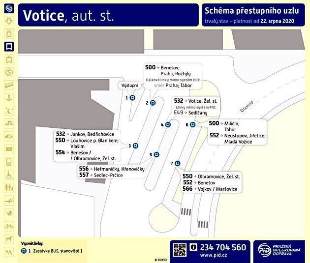Schéma přestupního uzlu Votice.