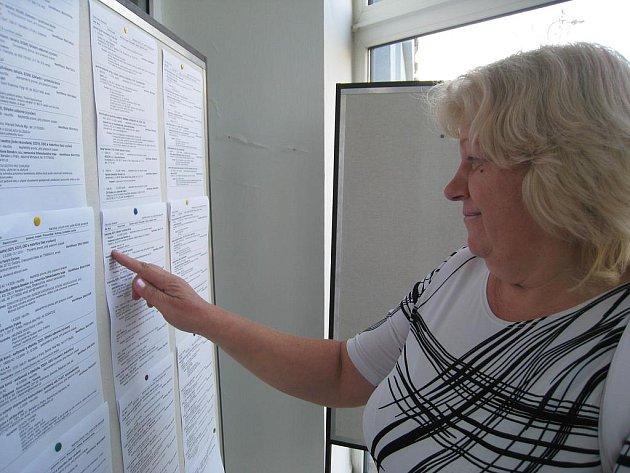 Na benešovském úřadu práce je v současné době evidováno 2487 uchazečů o zaměstnání. Ilustrační foto.