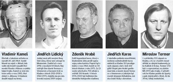 Do Síně slávy kladenského hokeje přibyde pět nových tváří - Vladimír Kameš, Jindřich Lidický st., Zdeněk Hrabě, Jindřich Karas a Miroslav Termer.