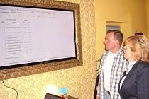 Zástupci Volby pro Kladno sledovali výsledky voleb na velkoplošné obrazovce.
