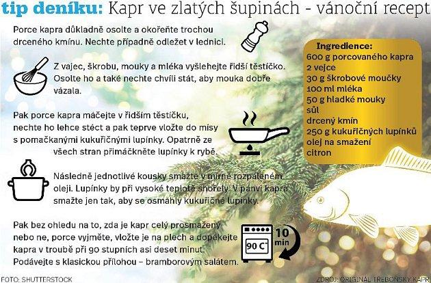 Recept na kapra ve zlatých šupinách