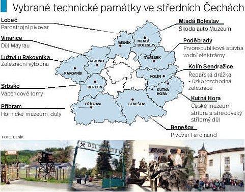 Technické památky ve středních Čechách.