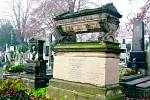 Slaný. Hrob rodiny Wassermannových. Vynikající dílo architekta Antonína Wiehla