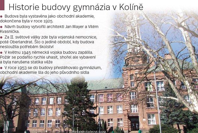 Budova gymnázia dostane omítku vytvořenou původní metodou