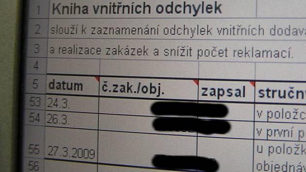 Kniha vnitřních odchylek jedné firmy, která sídlí v areálu bývalé Poldovky.