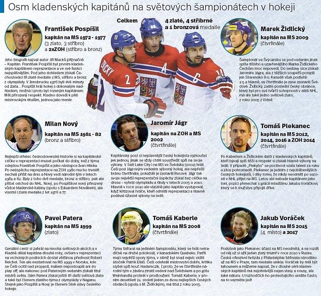 Osm kladenských kapitánů národního týmu.