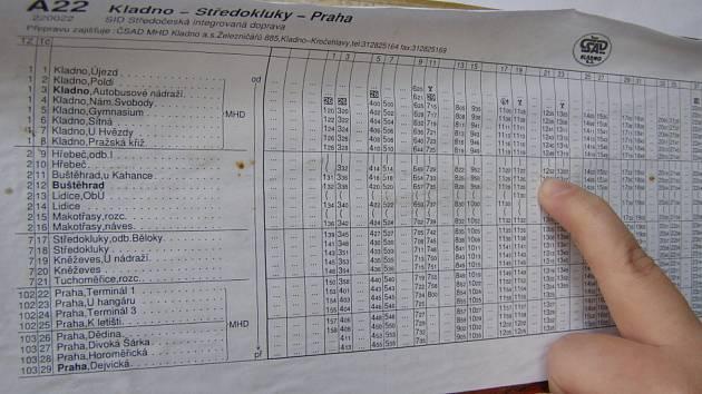 Největší problém  se spoji na Kladno ve Hřebči bývá  po ránu, kde mnoho dětí dojíždí do školy a dospělí do práce. Oba autobusy bývají zaplněny do posledního místa.