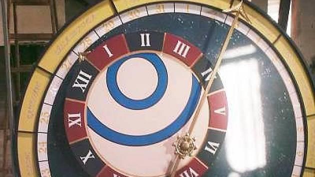 Astroláb, ilustrační foto