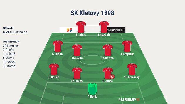 Klatovy vyhrály 3:1.