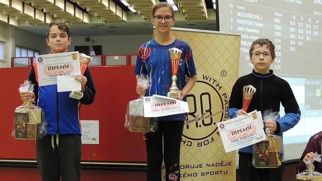 Klatovský sportovní střelec Jakub Turjanica (vpravo) skončil v celkovém hodnocení Duklácké mládežnické ligy v kategorii do dvanácti let na třetím místě.