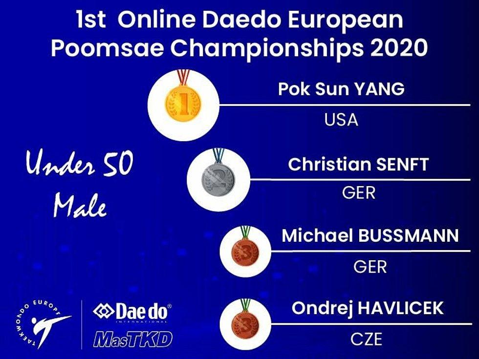 Otevřené Mistrovství Evropy on-line 2020 v taekwondo WT: medailové pořadí kategorie muži do 50 let s černým páskem.