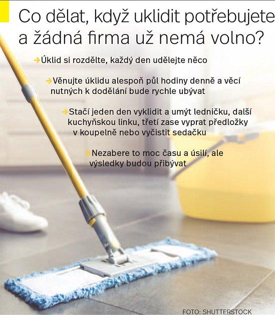 Co dělat, když potřebujete uklidit a žádná firma nemá volno?