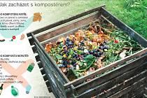 Kompostéry