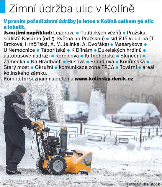 Zimní údržba ulic vKolíně