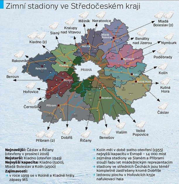 Zimní stadiony ve středních Čechách
