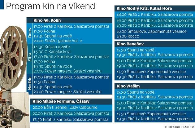 Program kin. Infografika