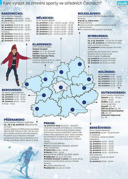 Kam vyrazit za zimními sporty ve středních Čechách.