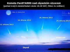 KOMETA C/2011 L4 PanSTARRS bude za příznivého počasí viditelná po celý březen. Nejlepší podmínky pro sledování v jejím nejvyšším jasu jsou zhruba mezi 12. a 20. březnem.