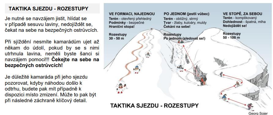 Analýza posledních lavin Horskou službou ČR