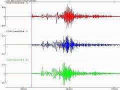 Otřesy z japonského zemětřesení zachytila i úpická hvězdárna