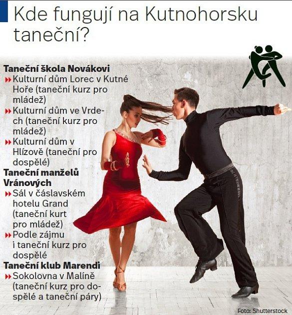 Taneční na Kutnohorsku