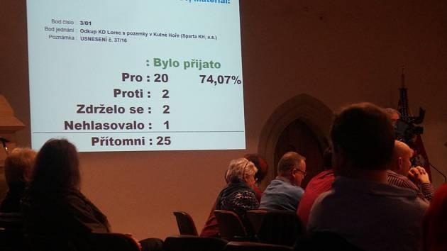 Výsledek hlasování o koupi Kulturního domu Lorec