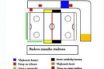 Schéma kutnohorského zimního stadionu