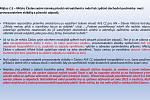 Desatero mýtů k povinnosti zaplatit poplatek za ukládání na skládku a jeho případného doměření Krajským úřadem Středočeského kraje na návrh města Čáslav.