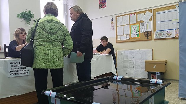 Prezidentské volby 2018 v Libereckém kraji 1. kolo