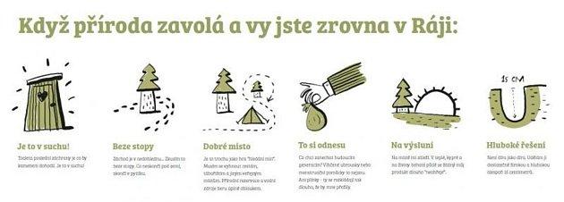 Český ráj spustil kampaň upozorňující na delikátní problém.