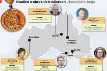 Koalice v okresních městech Libereckého kraje.