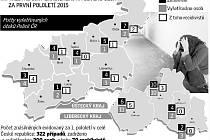 znásilněné ženy na severu Čech