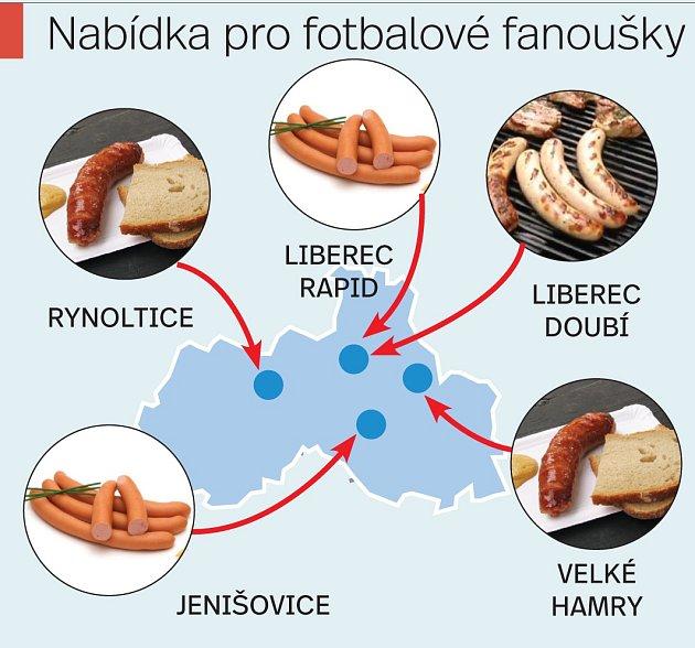 Mapka bufetů, Liberecký kraj.