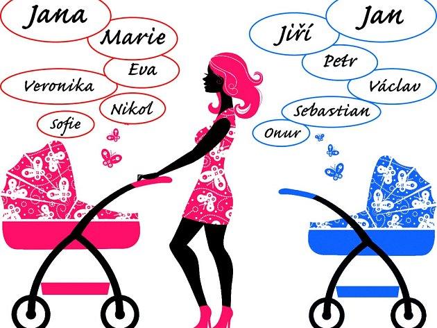 Jména dětí. Ilustrační snímek.