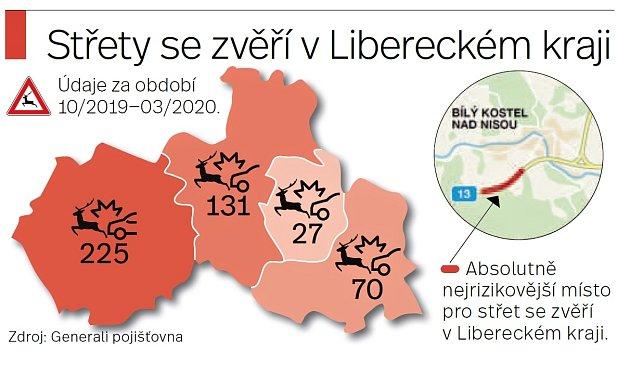 Střety se zvěří vLibereckém kraji.