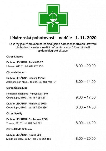 Lékárenská pohotovost vLibereckém kraji.
