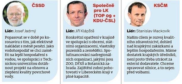 Anketa - Liberecký kraj - 2.