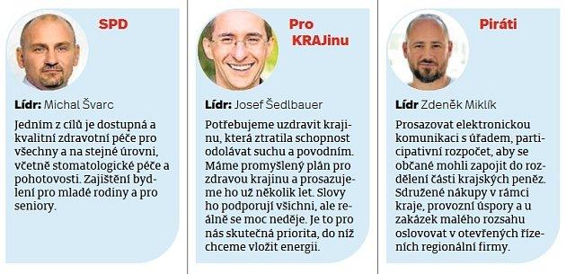 Anketa - Liberecký kraj - 3.