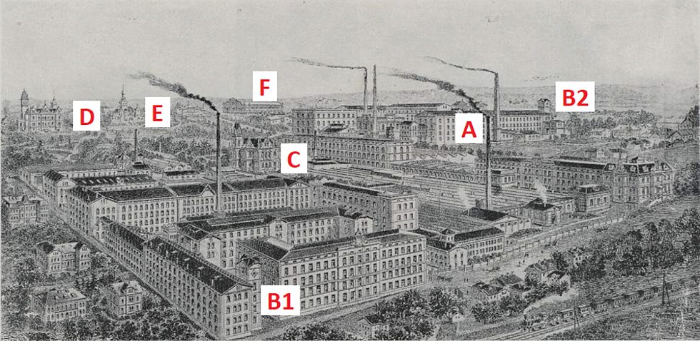Takto vypadala továrna na počátku 20. století.