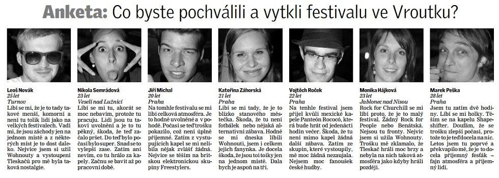 Anketa. Vroutek for Churchill 2012.