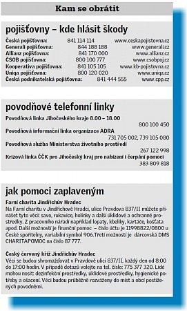 důležitá telefonní čísla