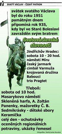 Svatováclavské slavnosti.