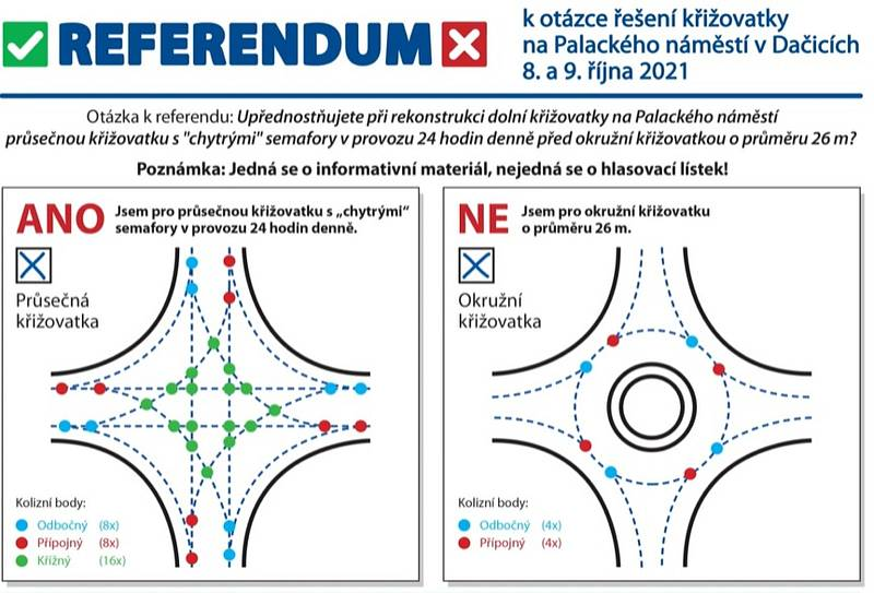 Referendum v Dačicích.