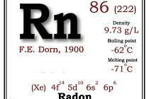 Radon. Ilustrační foto.