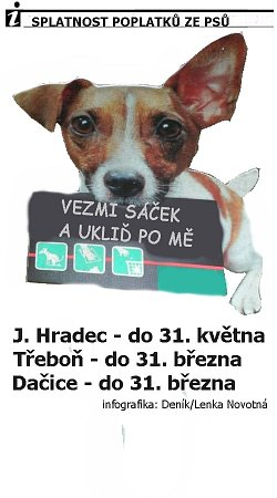 termíny poplatků ze psů