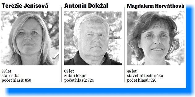 Nové složení zastupitelstva vTřeboni - KDU-ČSL.