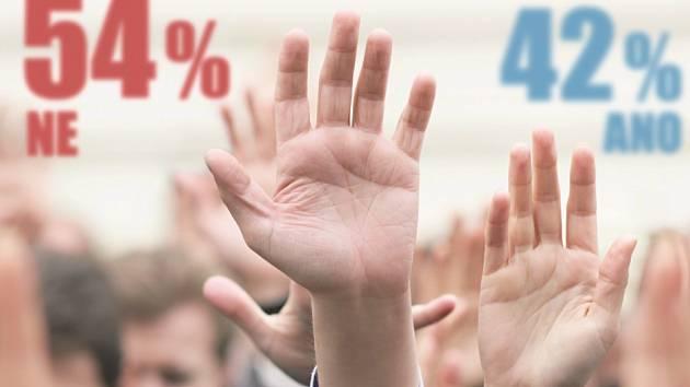 """Přímá volba starostů? Díky, nechceme, říká víc než polovina nynějších """"vládců"""" obcí."""