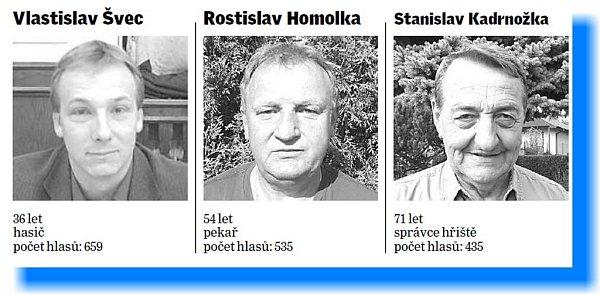 Složení zastupitelstva vDačicích. KSČM.